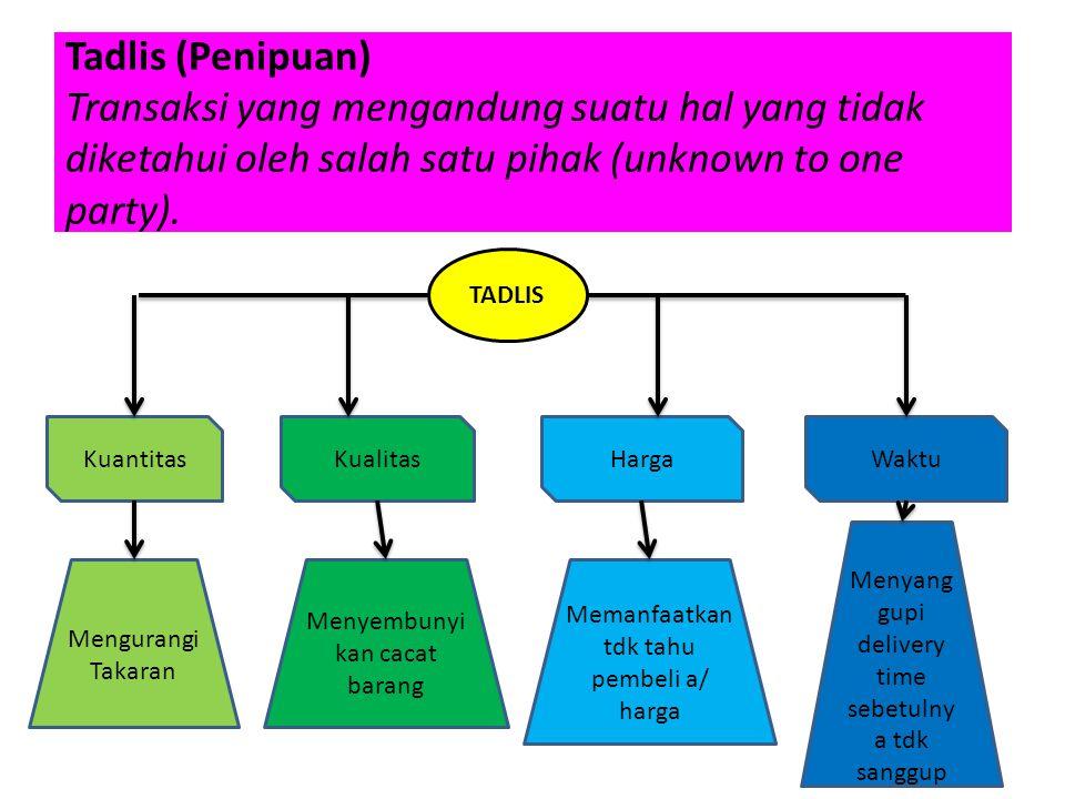 Tadlis (Penipuan) Transaksi yang mengandung suatu hal yang tidak diketahui oleh salah satu pihak (unknown to one party).