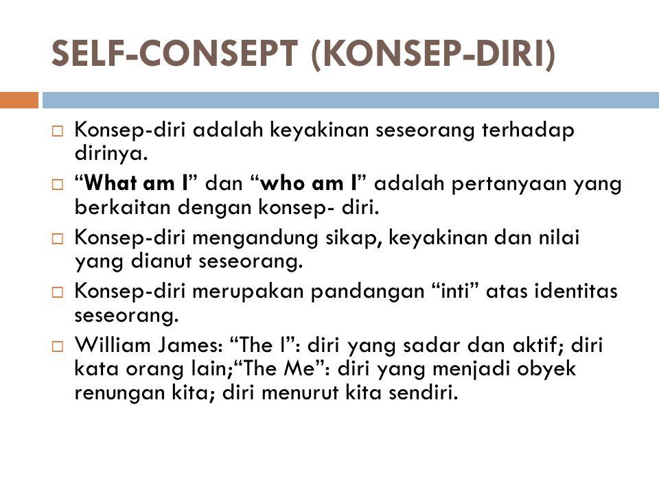 SELF-CONSEPT (KONSEP-DIRI)