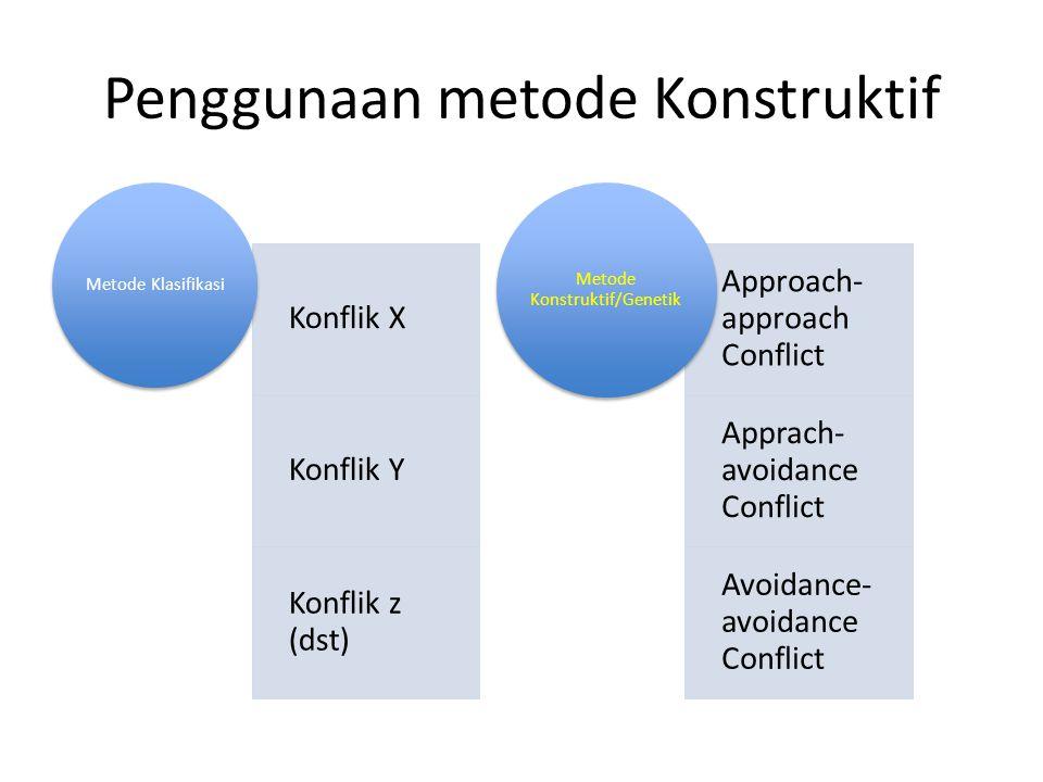Penggunaan metode Konstruktif