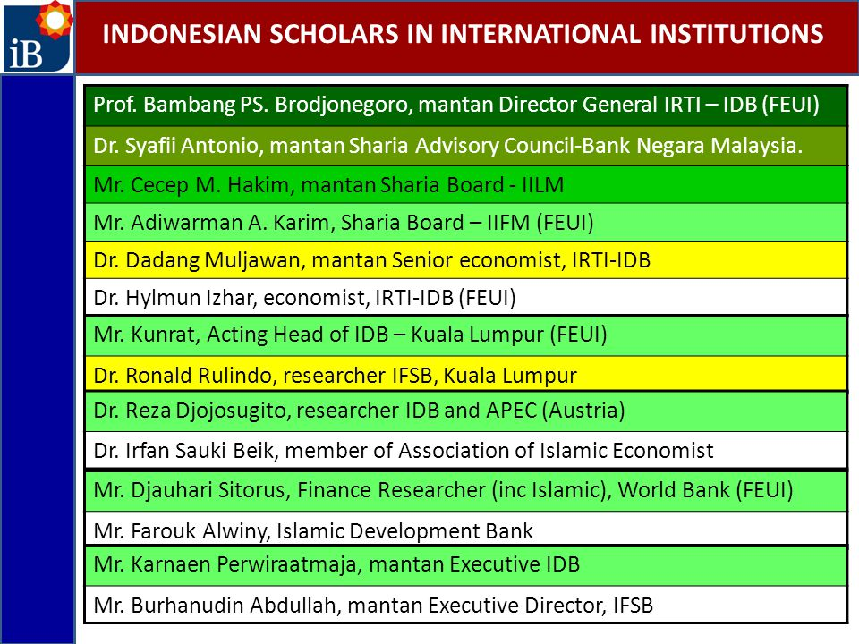 INDONESIAN SCHOLARS IN INTERNATIONAL INSTITUTIONS