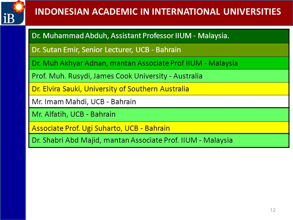 INDONESIAN ACADEMIC IN INTERNATIONAL UNIVERSITIES