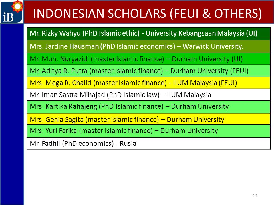 INDONESIAN SCHOLARS (FEUI & OTHERS)