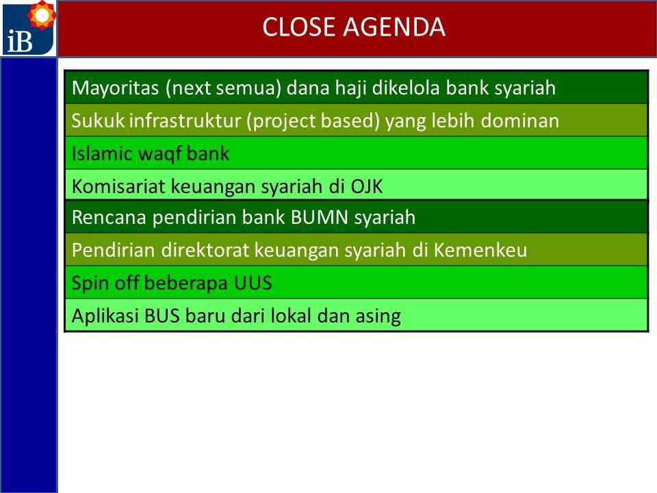 CLOSE AGENDA Mayoritas (next semua) dana haji dikelola bank syariah