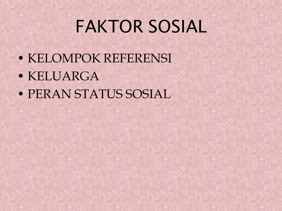 FAKTOR SOSIAL KELOMPOK REFERENSI KELUARGA PERAN STATUS SOSIAL