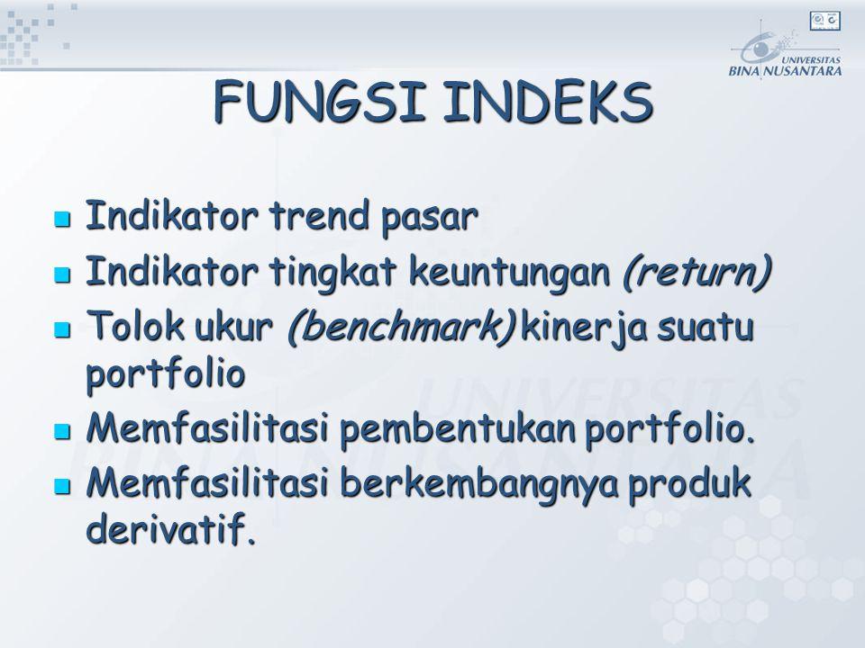 FUNGSI INDEKS Indikator trend pasar