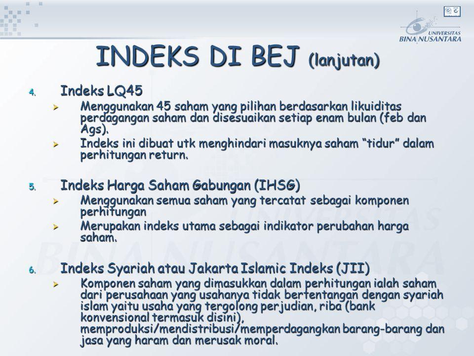 INDEKS DI BEJ (lanjutan)