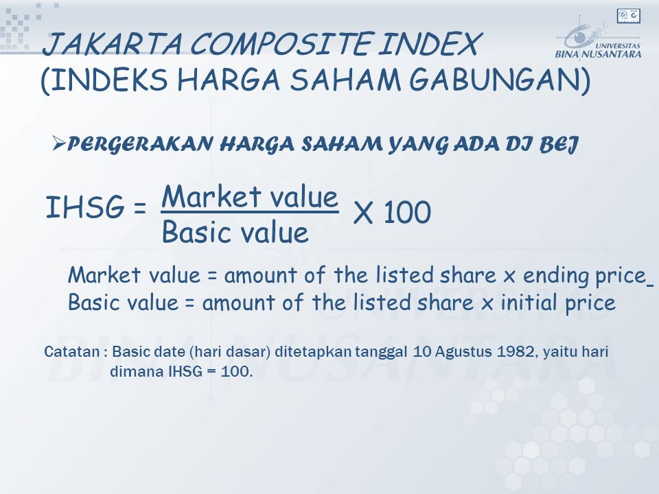 JAKARTA COMPOSITE INDEX (INDEKS HARGA SAHAM GABUNGAN)