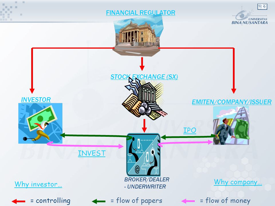 EMITEN/COMPANY/ISSUER FINANCIAL REGULATOR