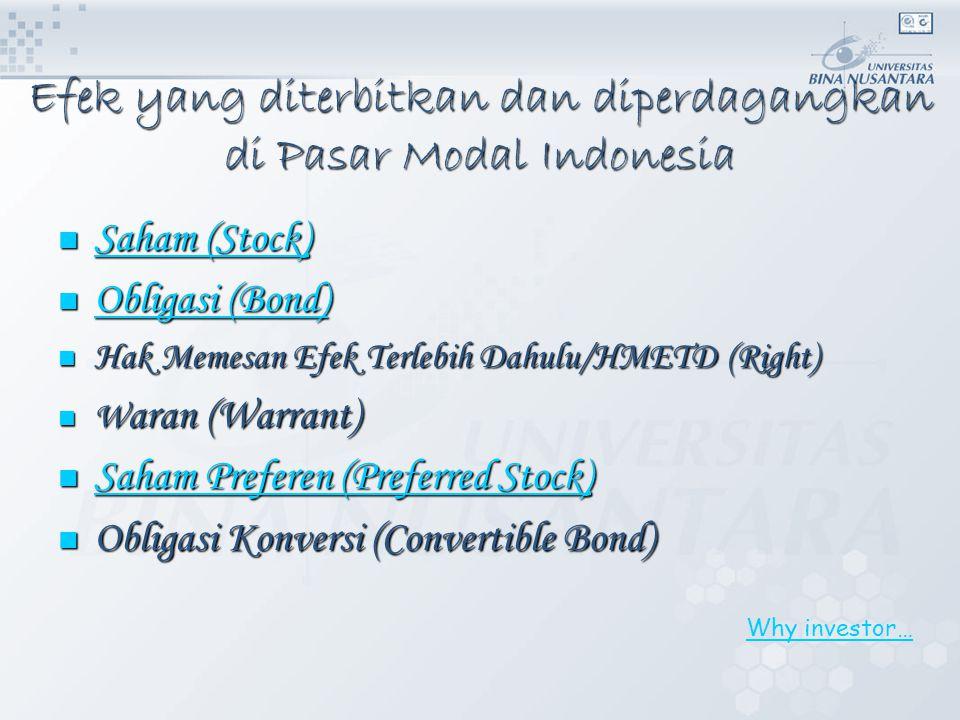 Efek yang diterbitkan dan diperdagangkan di Pasar Modal Indonesia