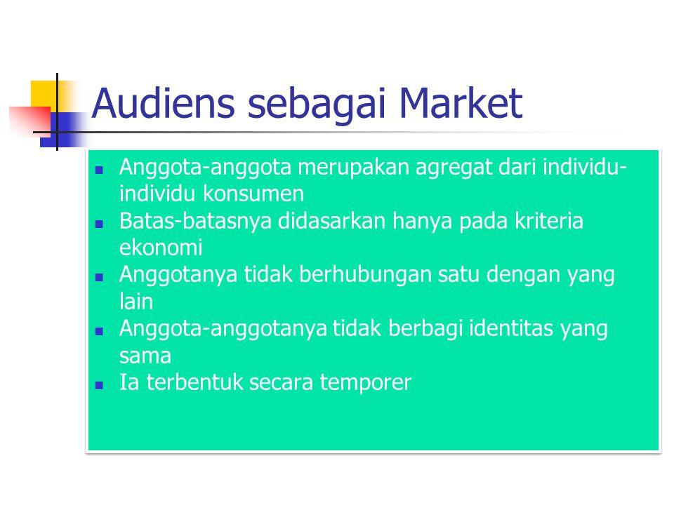 Audiens sebagai Market