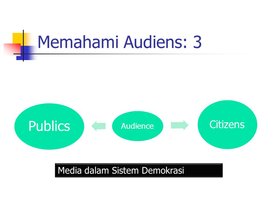 Memahami Audiens: 3 Publics Citizens Media dalam Sistem Demokrasi