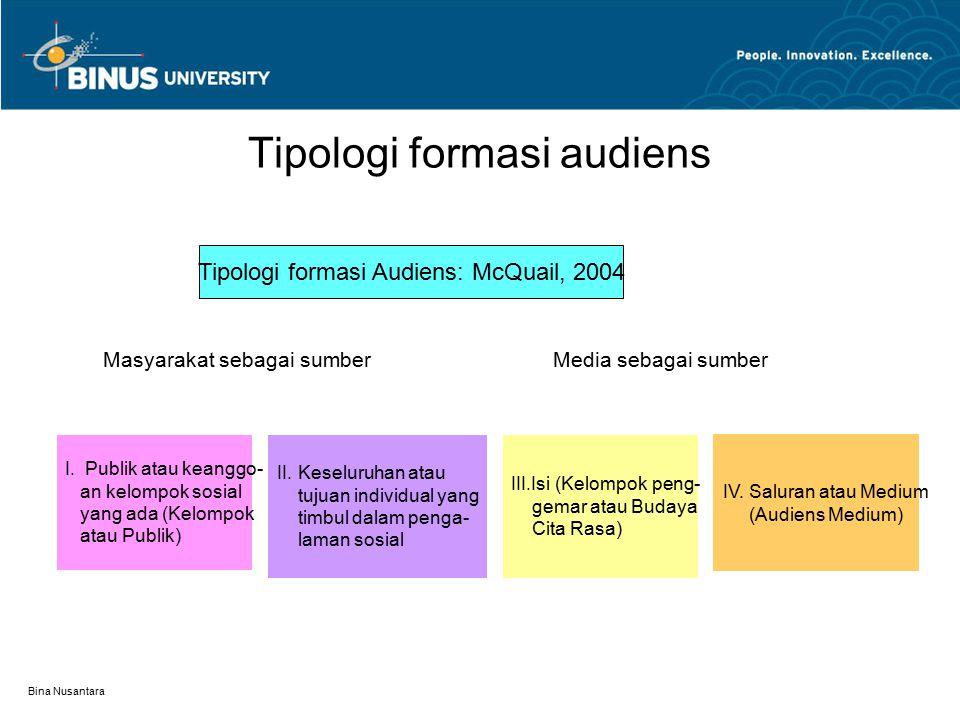 Tipologi formasi audiens
