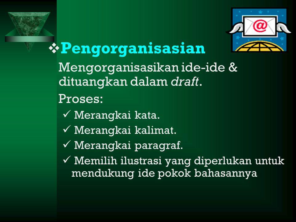 Pengorganisasian Mengorganisasikan ide-ide & dituangkan dalam draft.