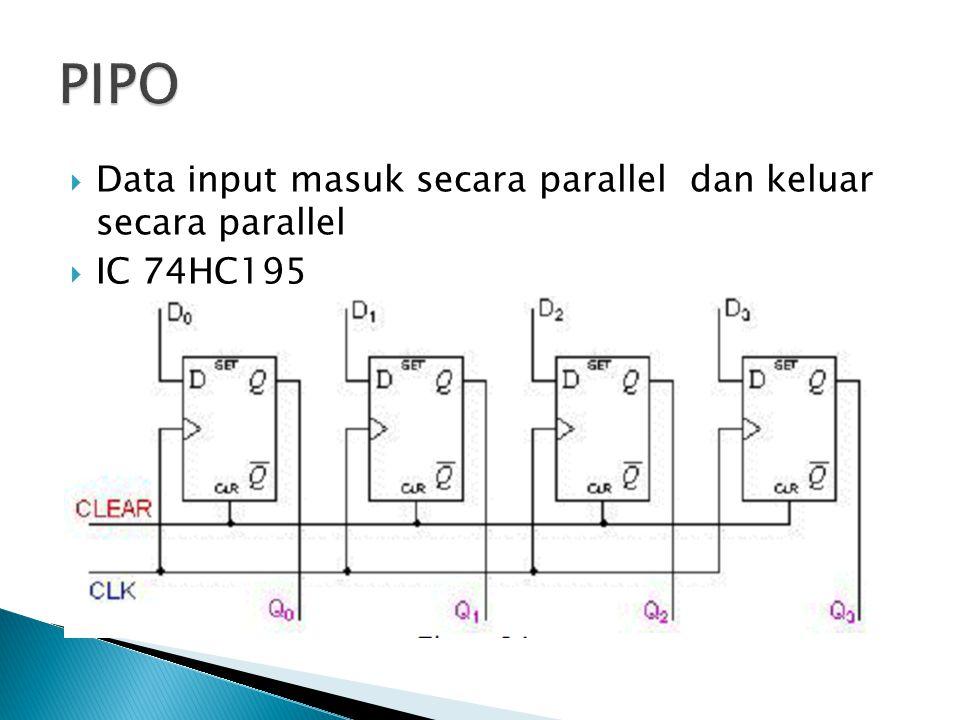 PIPO Data input masuk secara parallel dan keluar secara parallel