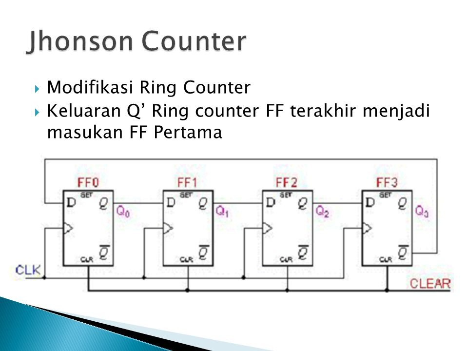 Jhonson Counter Modifikasi Ring Counter
