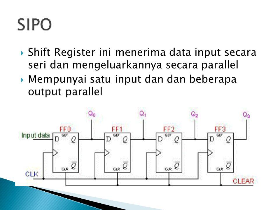 SIPO Shift Register ini menerima data input secara seri dan mengeluarkannya secara parallel.