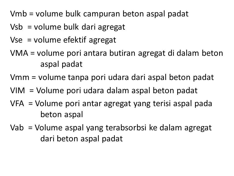 Vmb = volume bulk campuran beton aspal padat Vsb = volume bulk dari agregat Vse = volume efektif agregat VMA = volume pori antara butiran agregat di dalam beton aspal padat Vmm = volume tanpa pori udara dari aspal beton padat VIM = Volume pori udara dalam aspal beton padat VFA = Volume pori antar agregat yang terisi aspal pada beton aspal Vab = Volume aspal yang terabsorbsi ke dalam agregat dari beton aspal padat