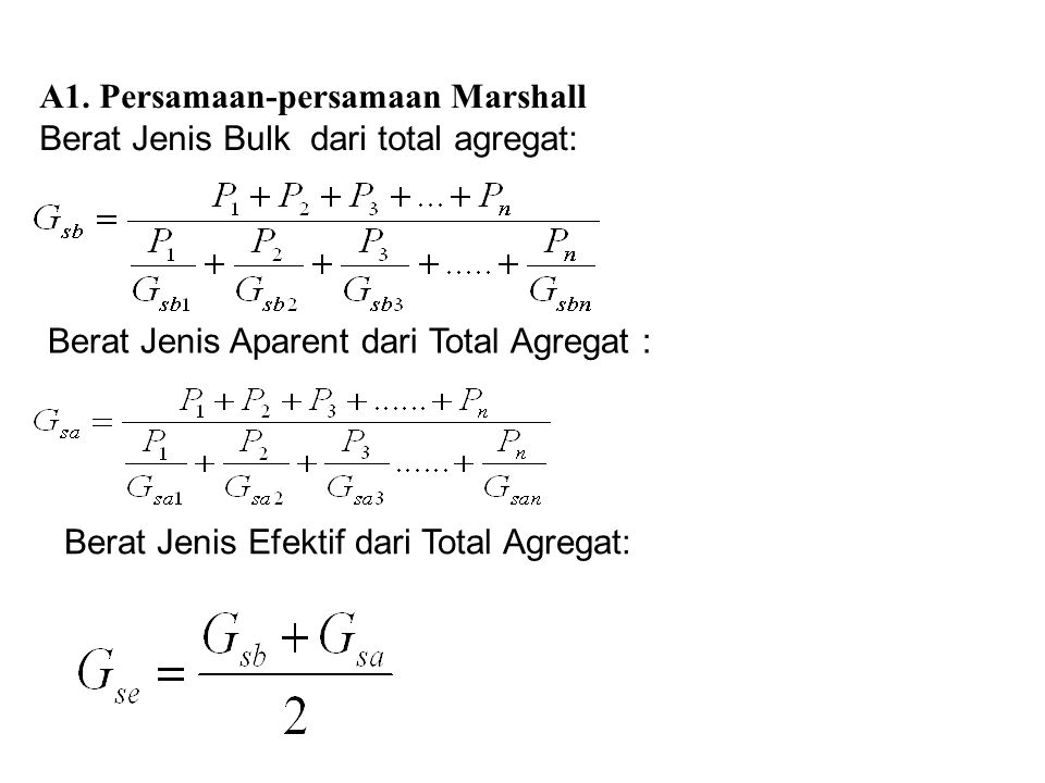 A1. Persamaan-persamaan Marshall