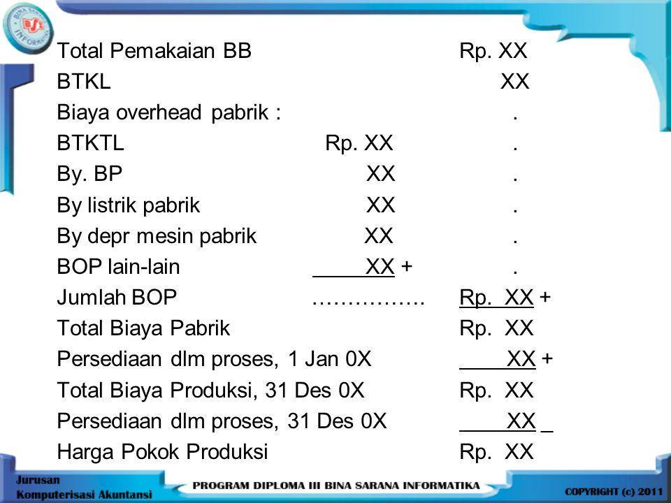 Total Pemakaian BB Rp. XX