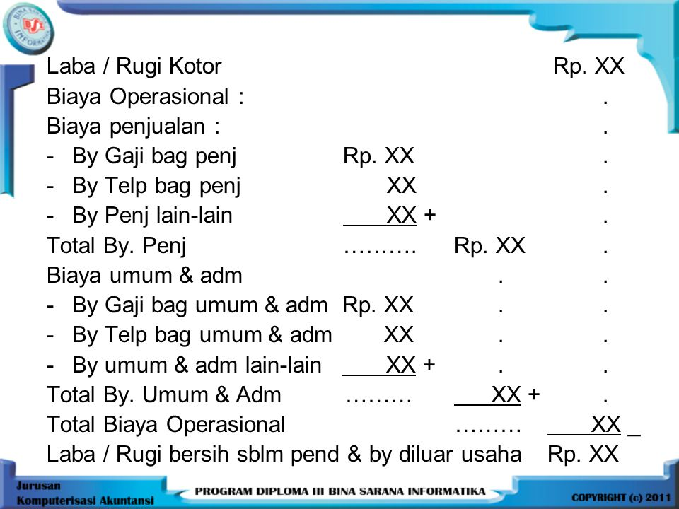 Laba / Rugi Kotor Rp. XX Biaya Operasional : . Biaya penjualan : . By Gaji bag penj Rp. XX .