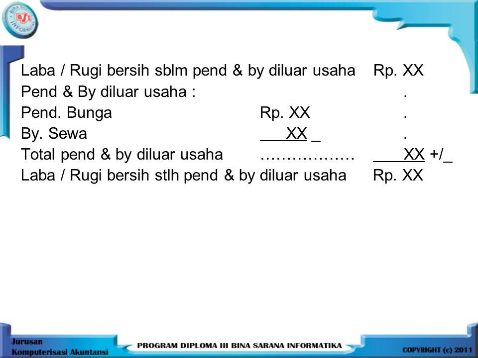 Laba / Rugi bersih sblm pend & by diluar usaha Rp. XX