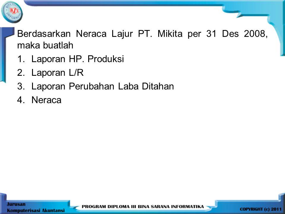 Berdasarkan Neraca Lajur PT. Mikita per 31 Des 2008, maka buatlah
