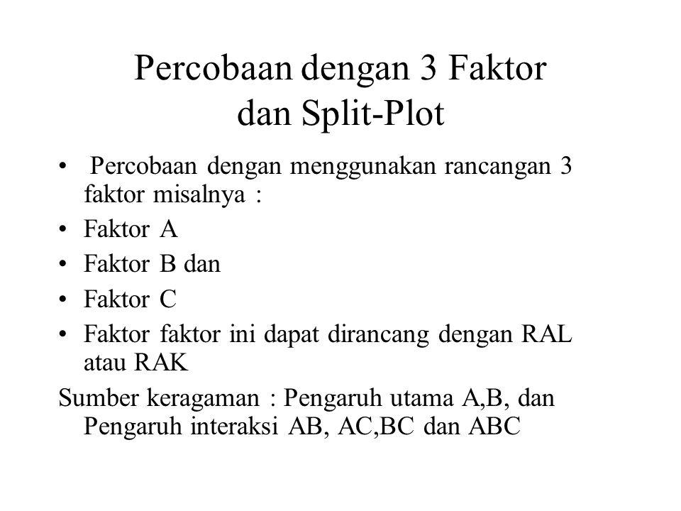 Percobaan dengan 3 Faktor dan Split-Plot