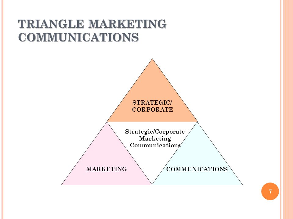 TRIANGLE MARKETING COMMUNICATIONS