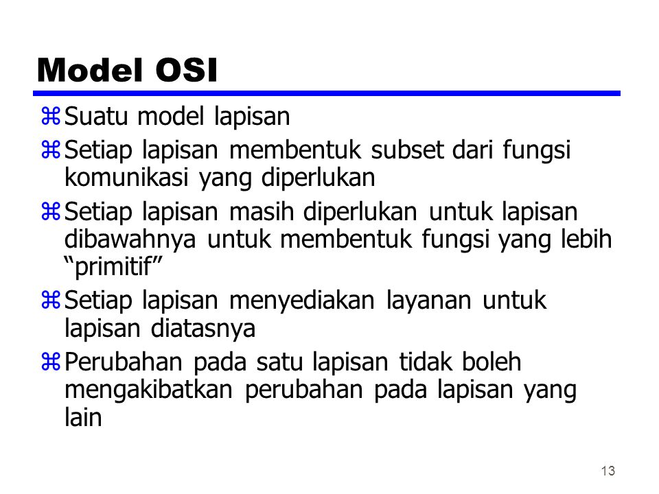 Model OSI Suatu model lapisan