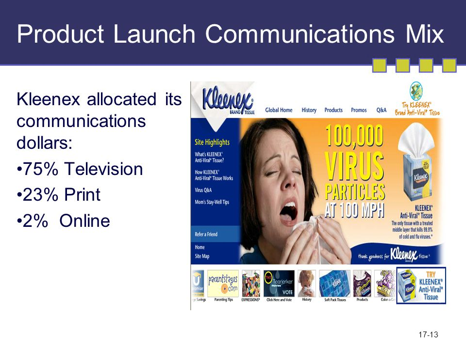Product Launch Communications Mix