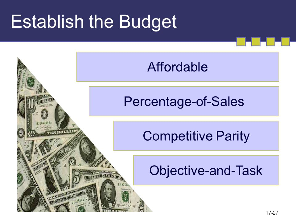 Establish the Budget Affordable Percentage-of-Sales Competitive Parity