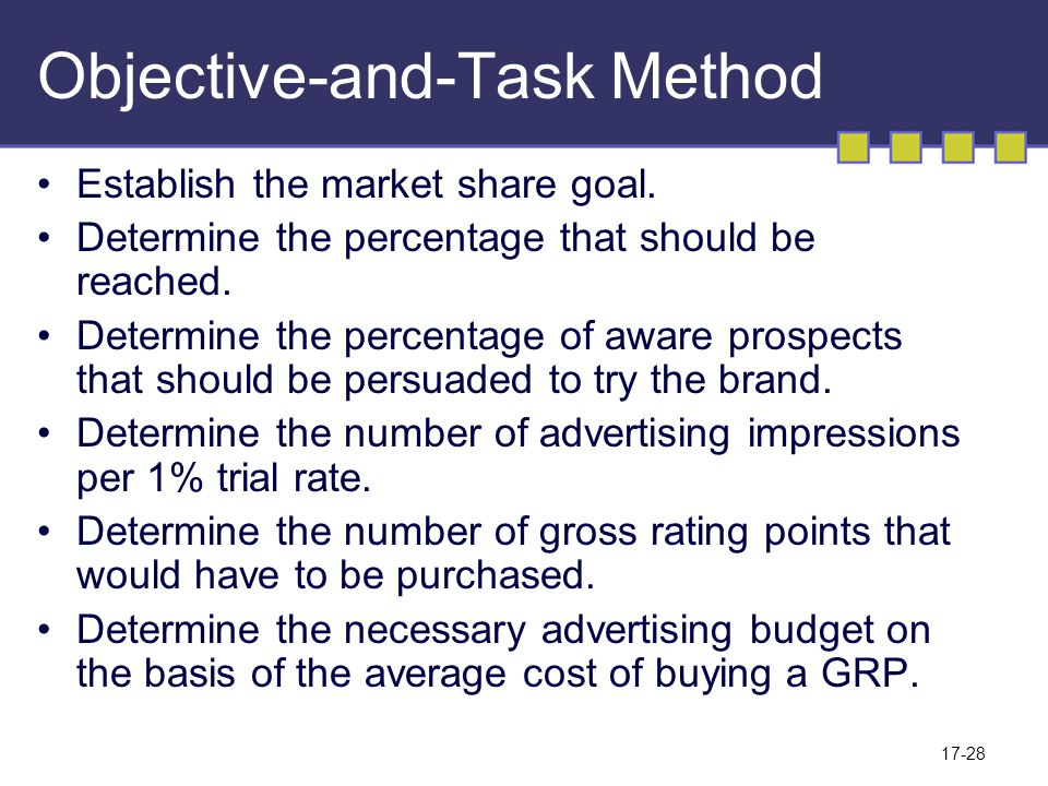 Objective-and-Task Method