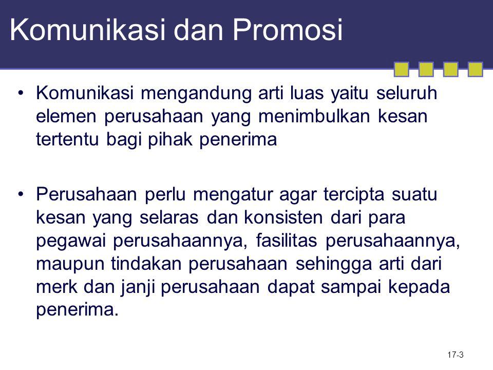 Komunikasi dan Promosi
