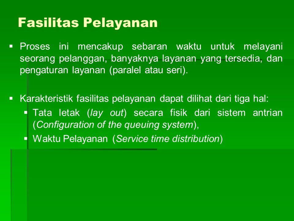Fasilitas Pelayanan