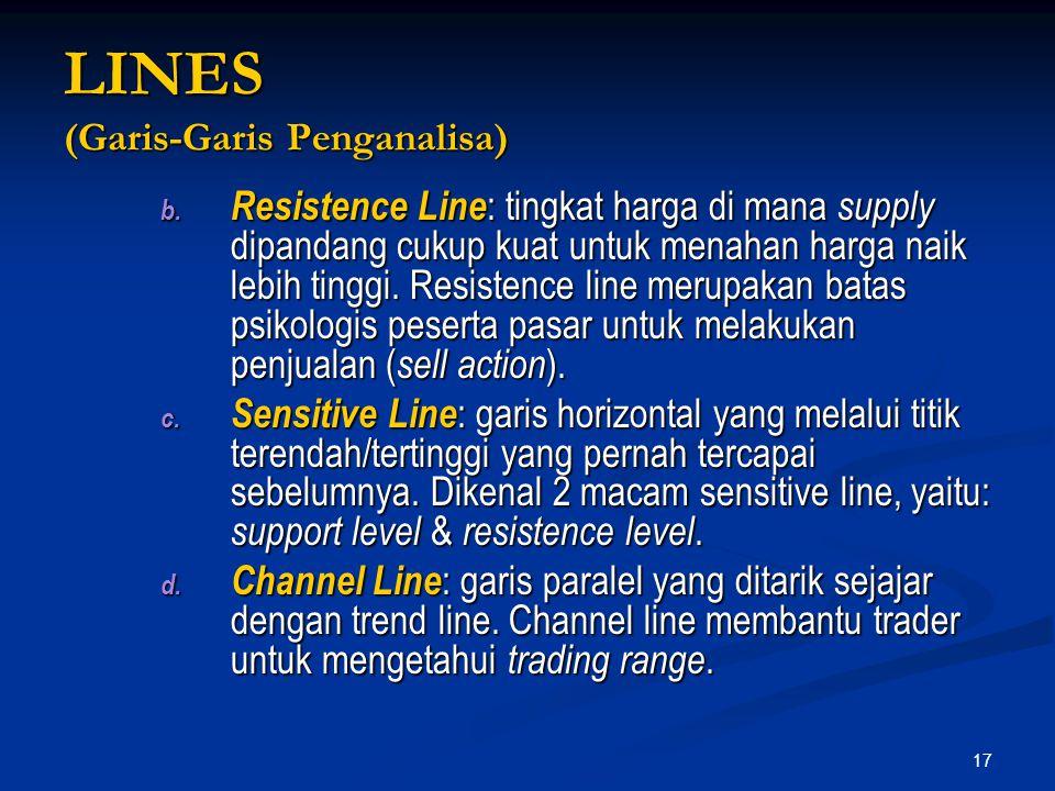 LINES (Garis-Garis Penganalisa)