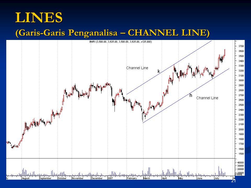 LINES (Garis-Garis Penganalisa – CHANNEL LINE)