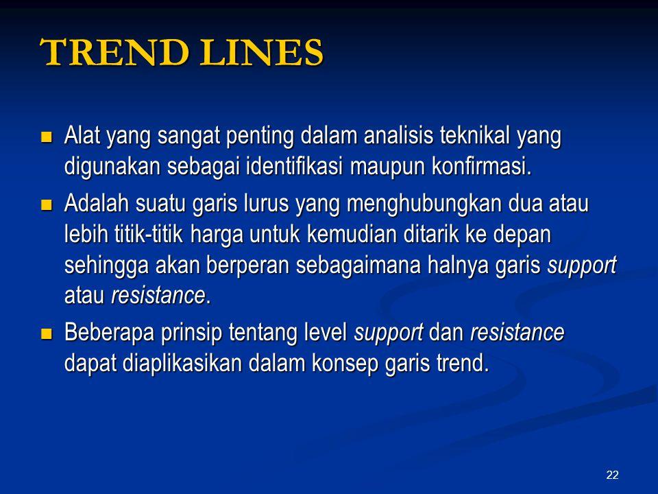 TREND LINES Alat yang sangat penting dalam analisis teknikal yang digunakan sebagai identifikasi maupun konfirmasi.