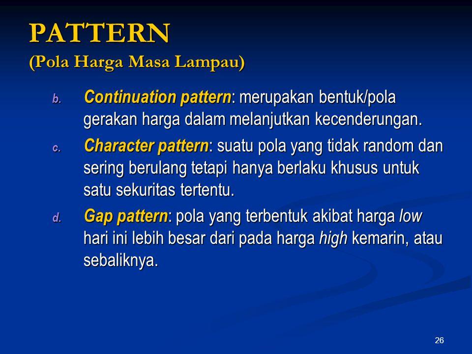 PATTERN (Pola Harga Masa Lampau)