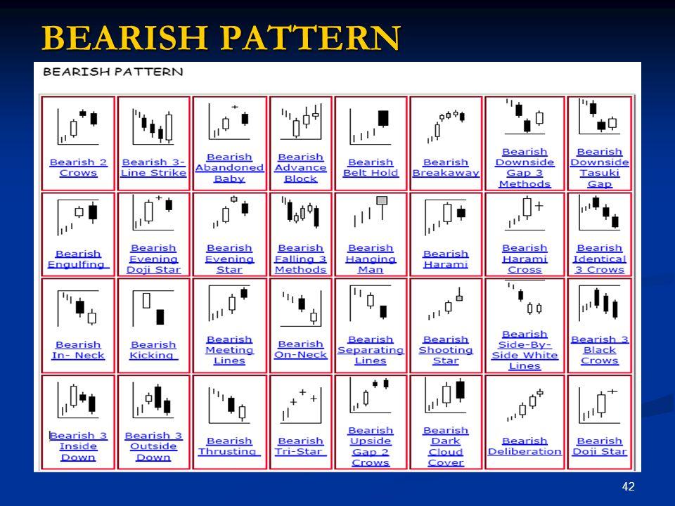 BEARISH PATTERN