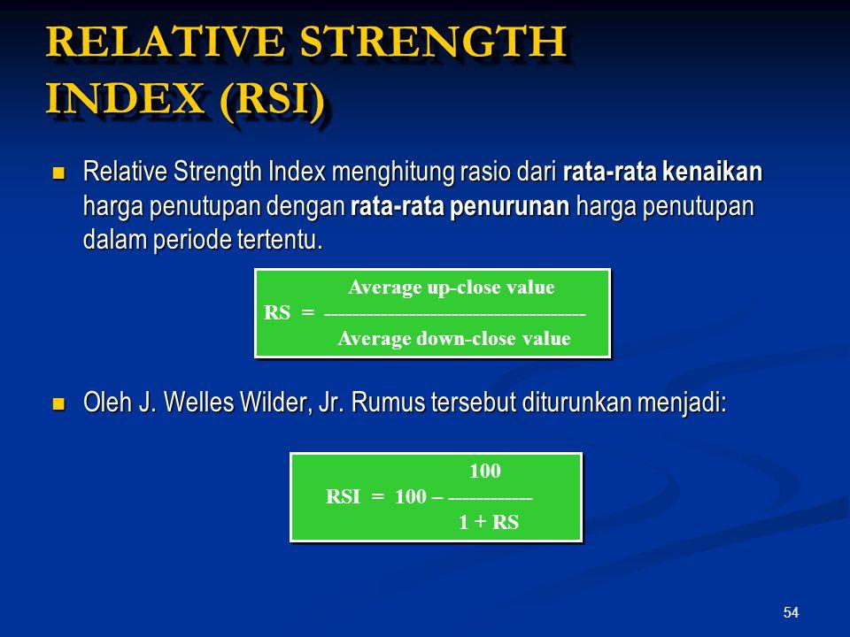 RELATIVE STRENGTH INDEX (RSI)