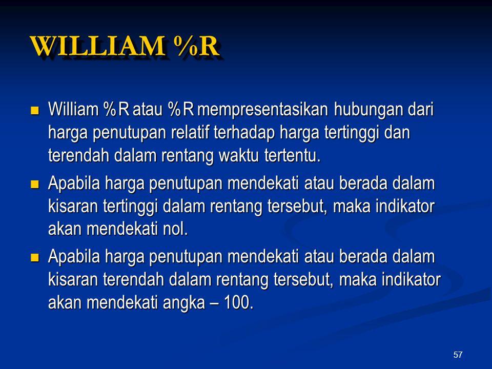 WILLIAM %R