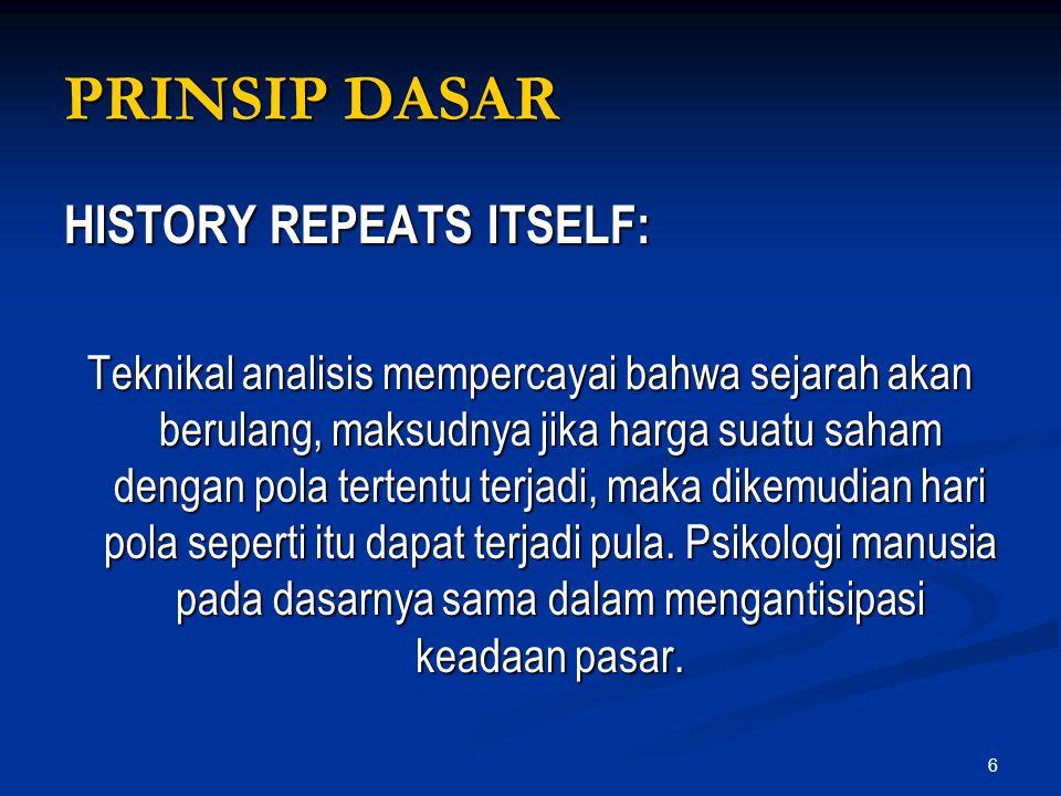 PRINSIP DASAR HISTORY REPEATS ITSELF: