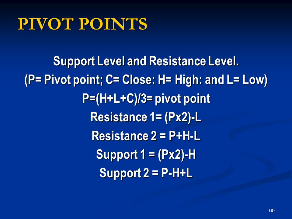 PIVOT POINTS Support Level and Resistance Level.