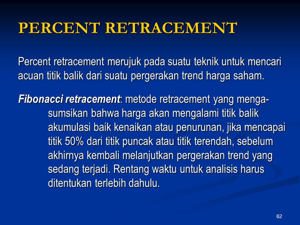 PERCENT RETRACEMENT Percent retracement merujuk pada suatu teknik untuk mencari acuan titik balik dari suatu pergerakan trend harga saham.