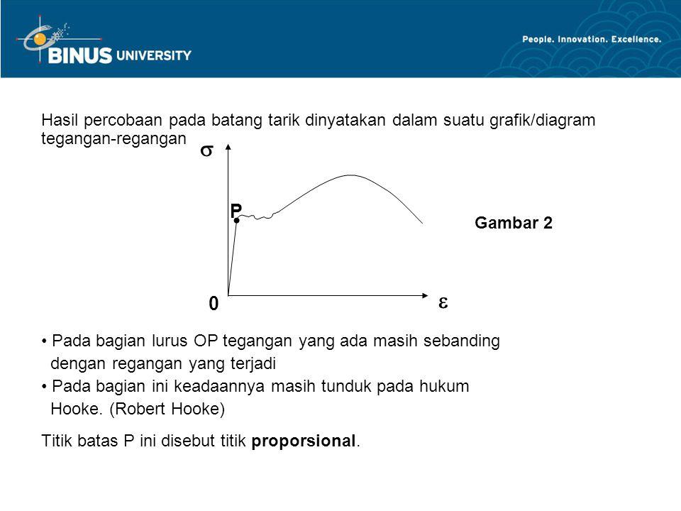 Hasil percobaan pada batang tarik dinyatakan dalam suatu grafik/diagram tegangan-regangan