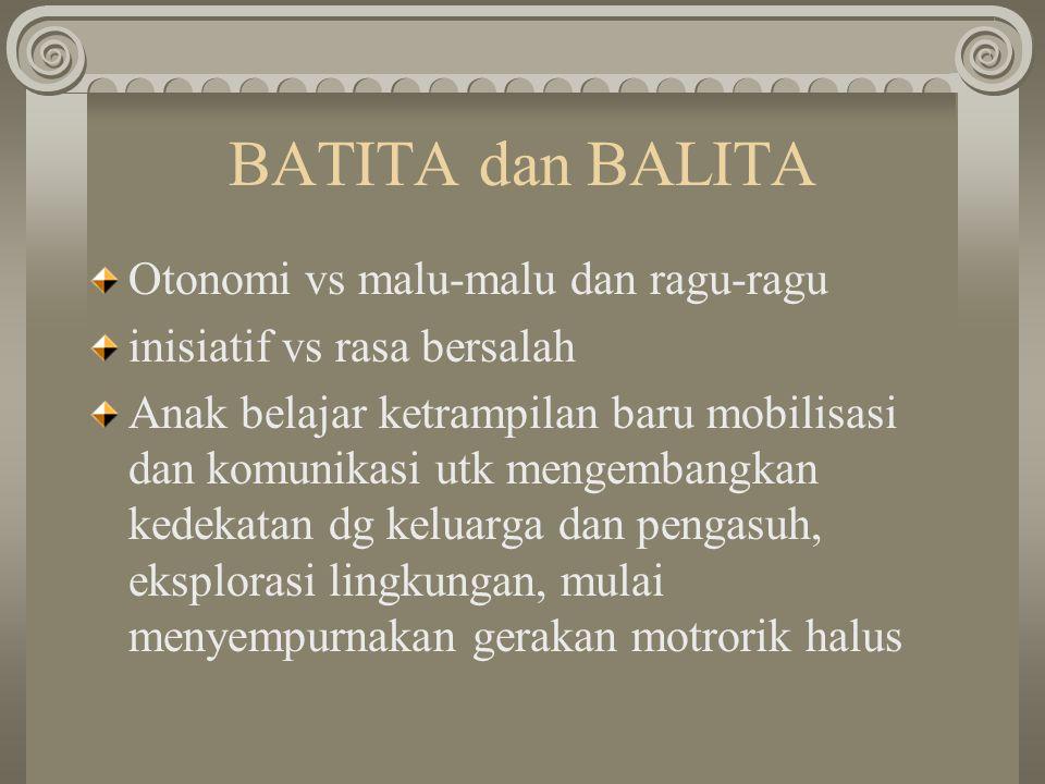 BATITA dan BALITA Otonomi vs malu-malu dan ragu-ragu