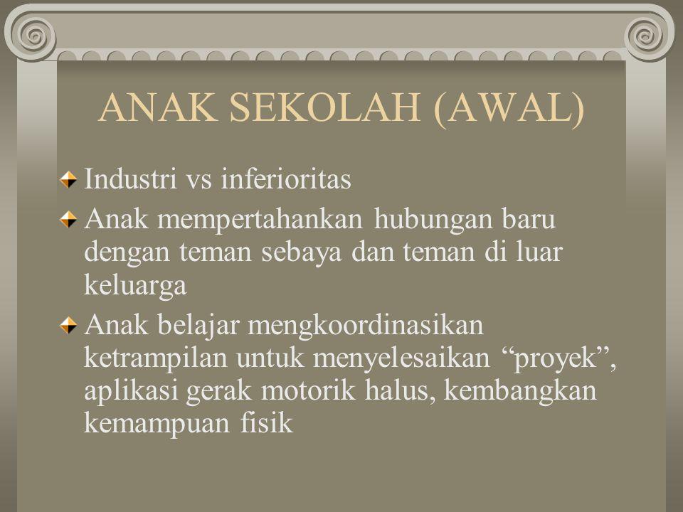 ANAK SEKOLAH (AWAL) Industri vs inferioritas