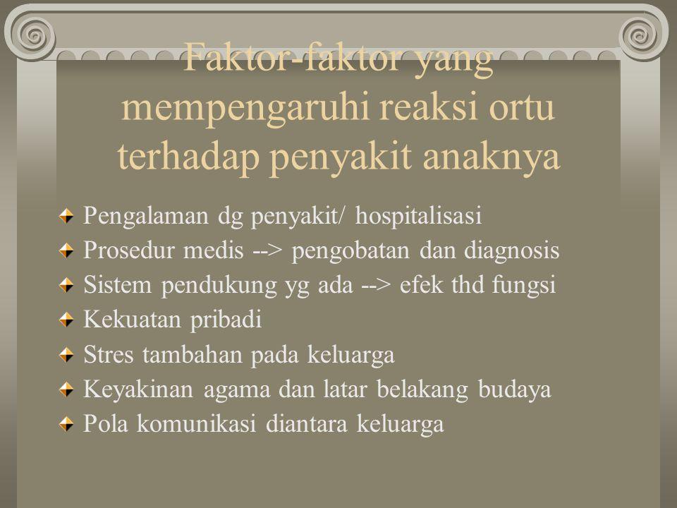 Faktor-faktor yang mempengaruhi reaksi ortu terhadap penyakit anaknya