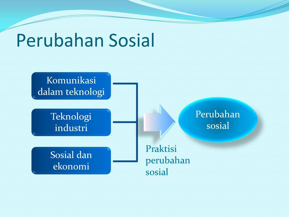 Komunikasi dalam teknologi