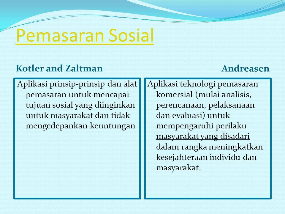 Pemasaran Sosial Kotler and Zaltman Andreasen